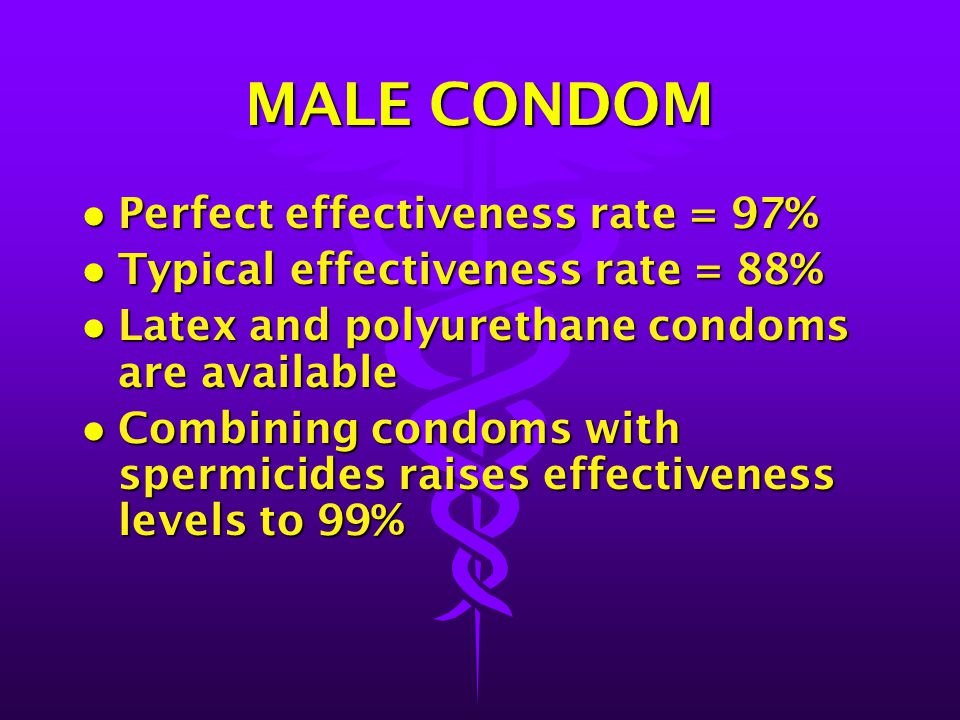 MALE CONDOM Perfect effectiveness rate = 97%