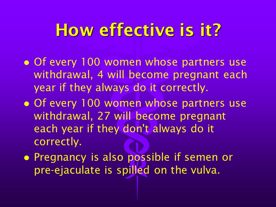 How effective is it Of every 100 women whose partners use withdrawal, 4 will become pregnant each year if they always do it correctly.