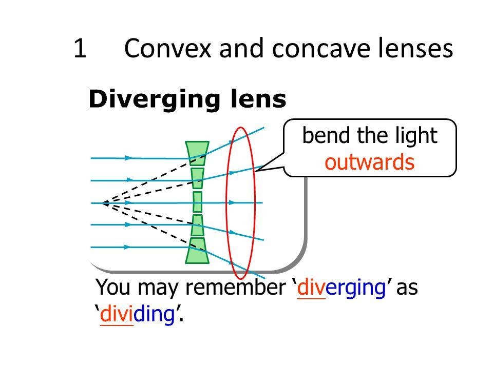 1 Convex and concave lenses