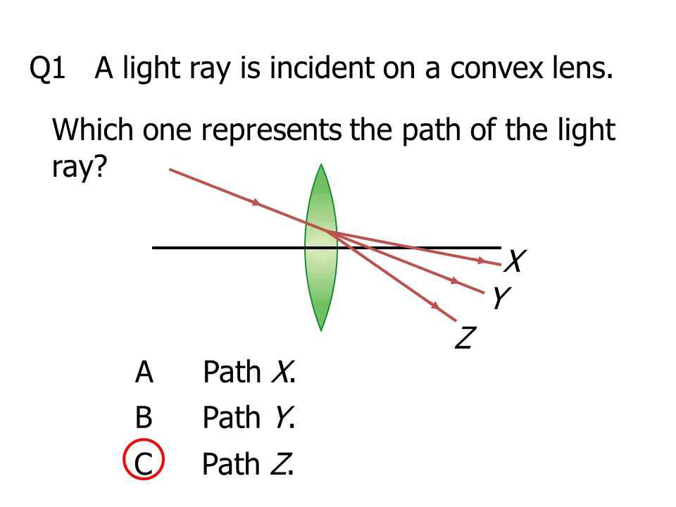 Q1 A light ray is incident on a convex lens.