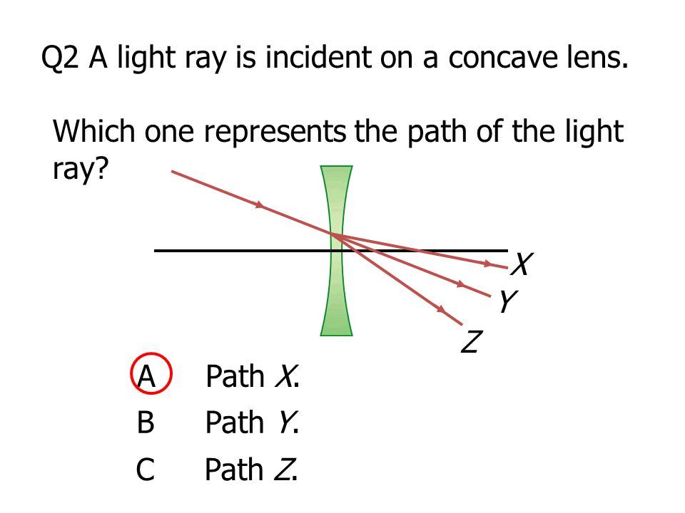 Q2 A light ray is incident on a concave lens.