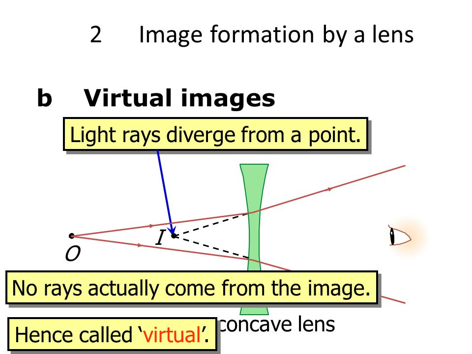 2 Image formation by a lens