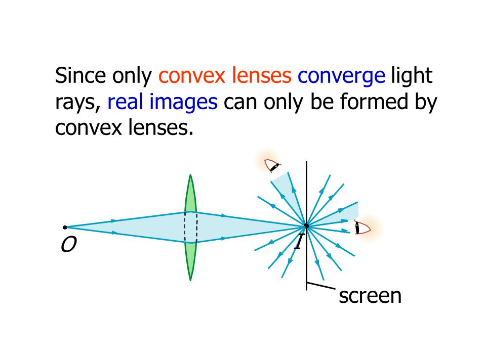 Since only convex lenses converge light rays, real images can only be formed by convex lenses.