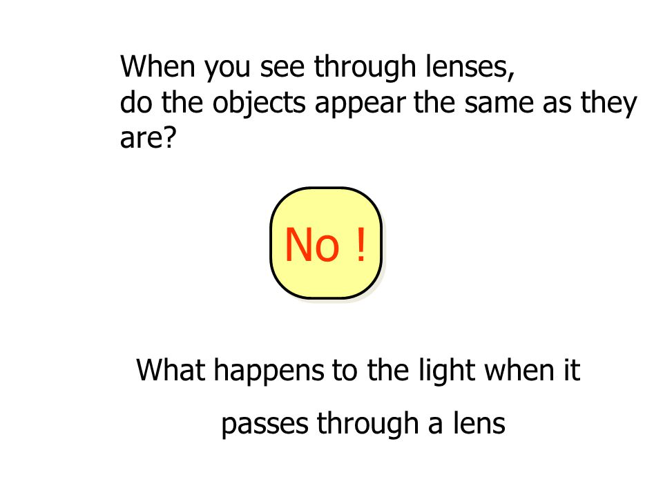 What happens to the light when it