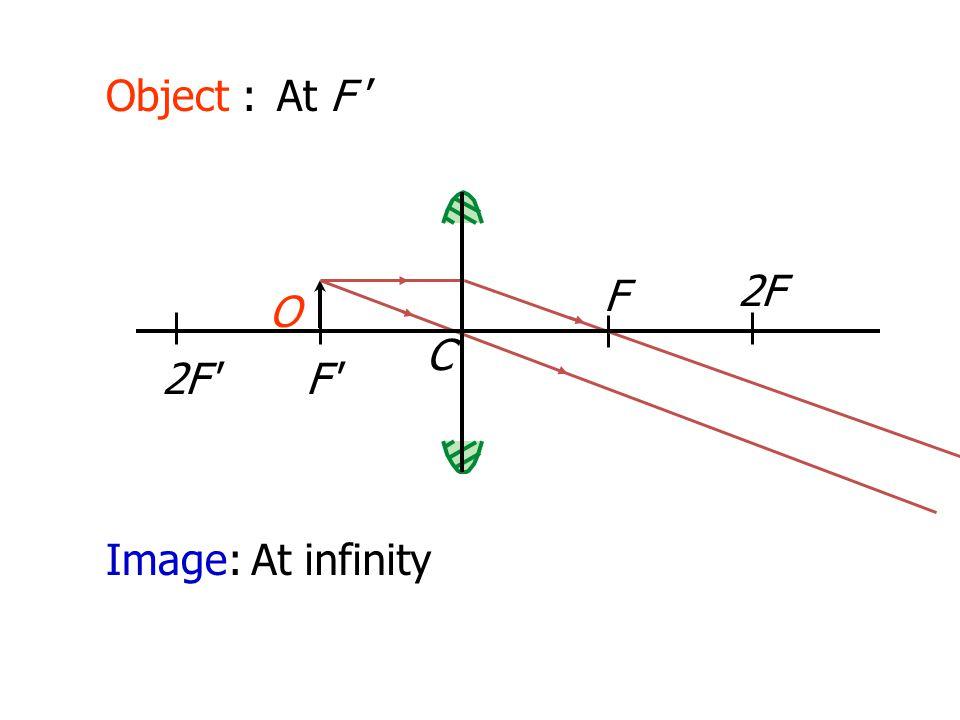 Object : At F ' F 2F O C 2F F Image: At infinity