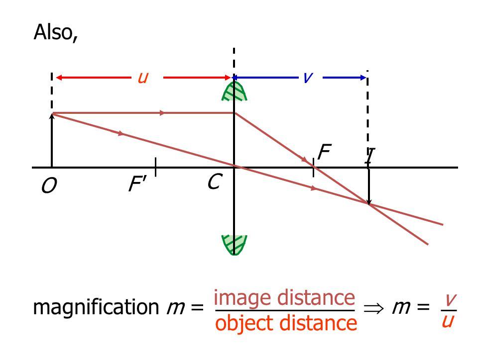 Also, F I C F O image distance v magnification m =  m = u