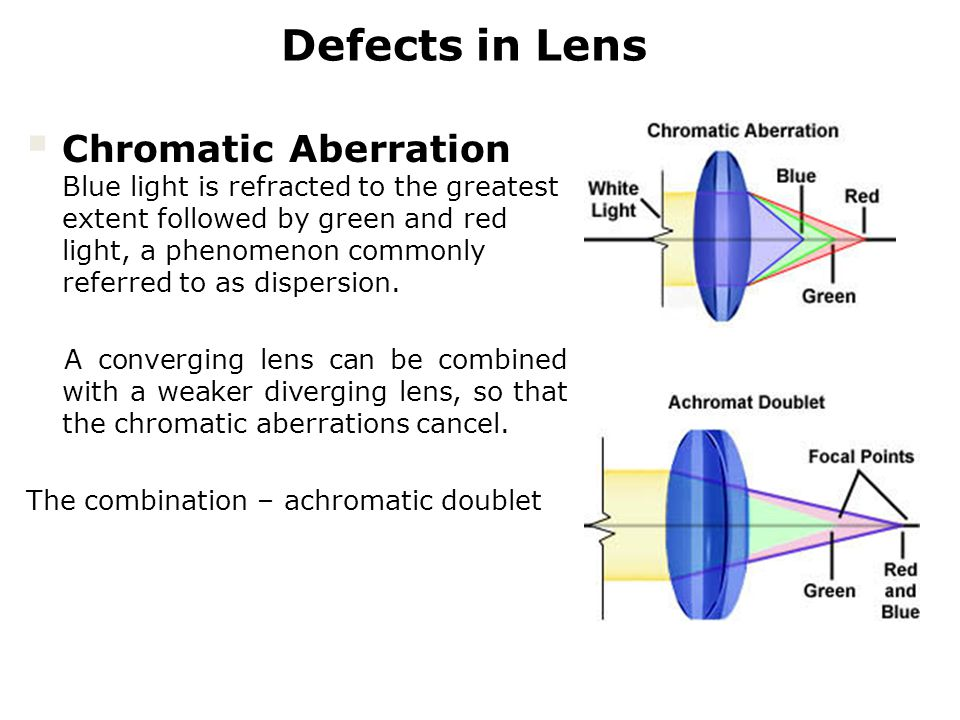 Defects in Lens