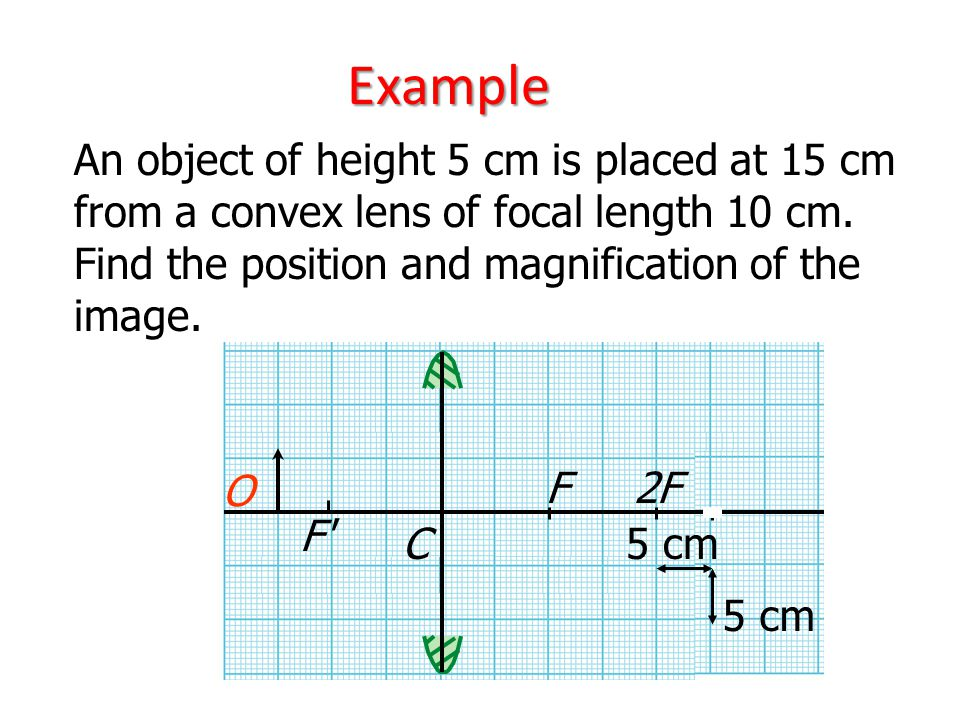 Example An object of height 5 cm is placed at 15 cm from a convex lens of focal length 10 cm. Find the position and magnification of the image.