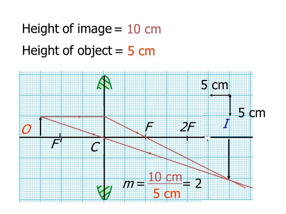 Height of image = 10 cm Height of object = 5 cm 5 cm 5 cm I O F 2F F C = 10 cm 5 cm m = 2
