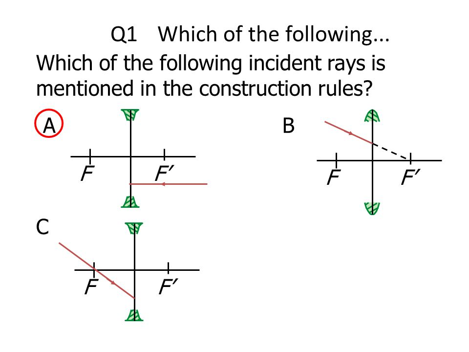 Q1 Which of the following...