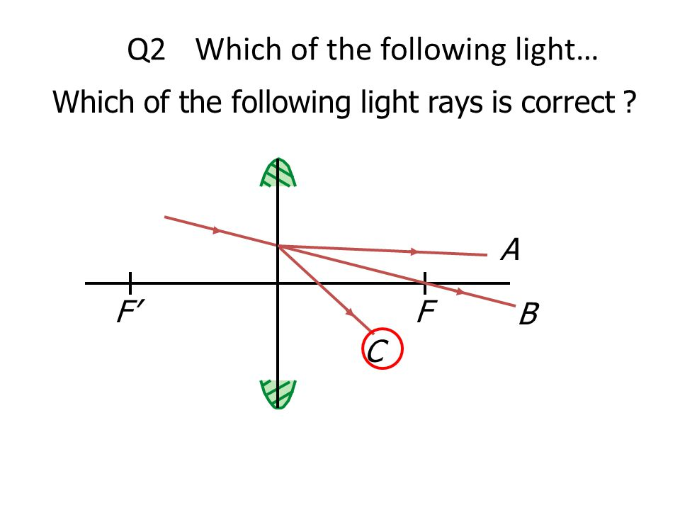 Q2 Which of the following light…