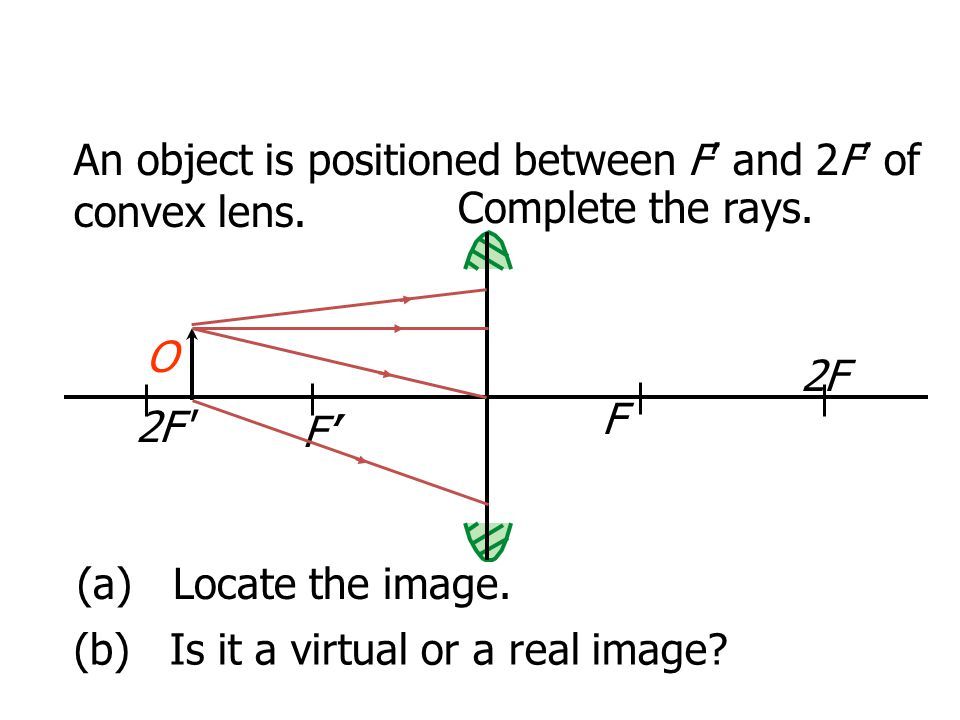 An object is positioned between F' and 2F' of convex lens.