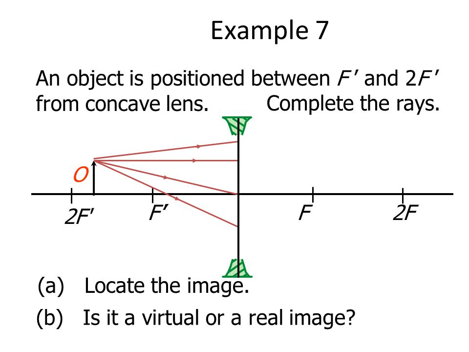 Example 7 An object is positioned between F ' and 2F ' from concave lens. Complete the rays. O. F''