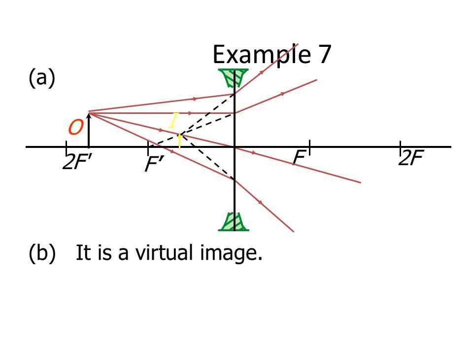 Example 7 (a) I O F 2F 2F F'' (b) It is a virtual image.