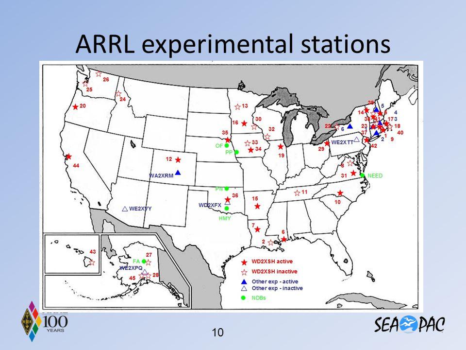 ARRL experimental stations