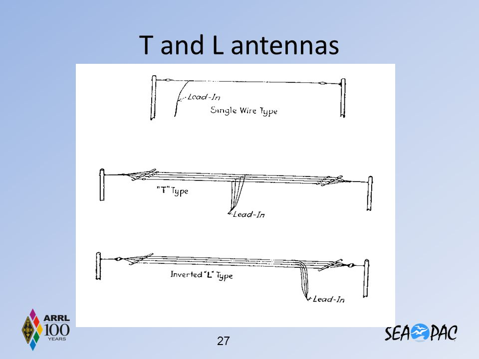 T and L antennas