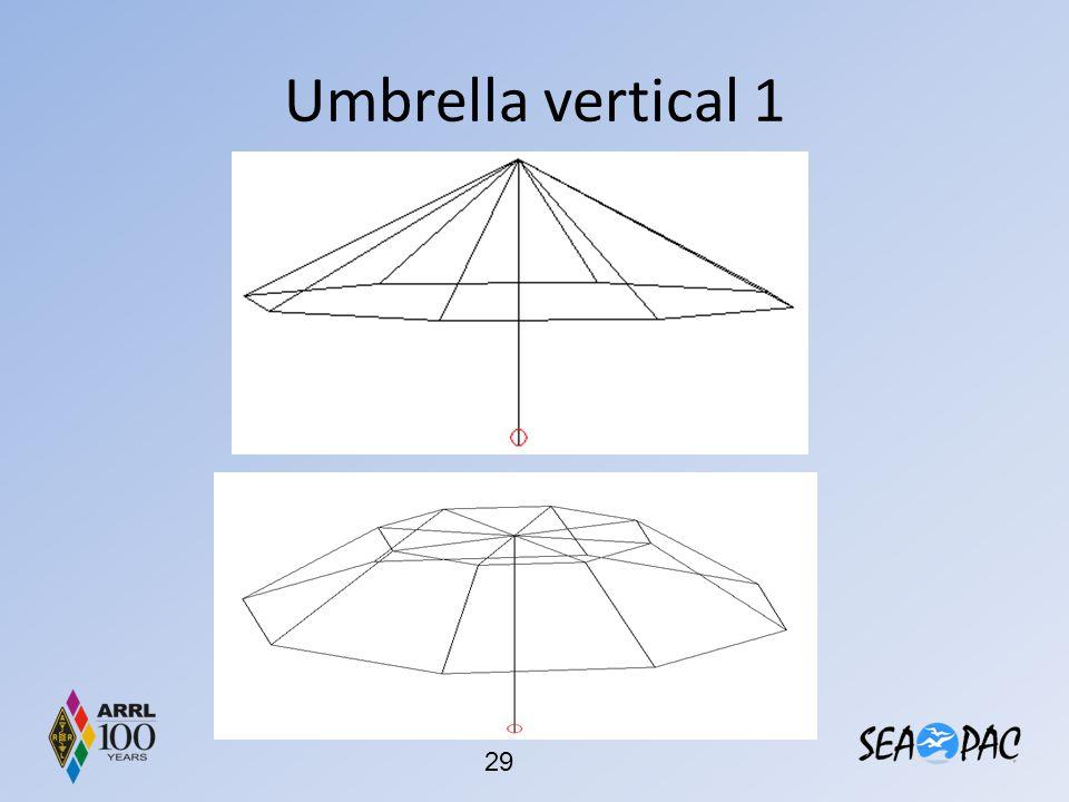 Umbrella vertical 1