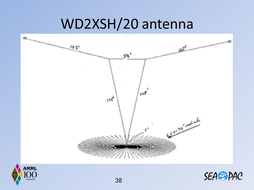WD2XSH/20 antenna