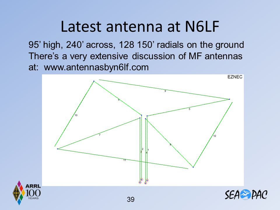 Latest antenna at N6LF 95' high, 240' across, 128 150' radials on the ground.