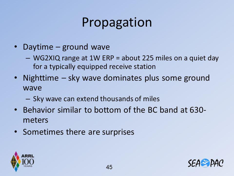 Propagation Daytime – ground wave