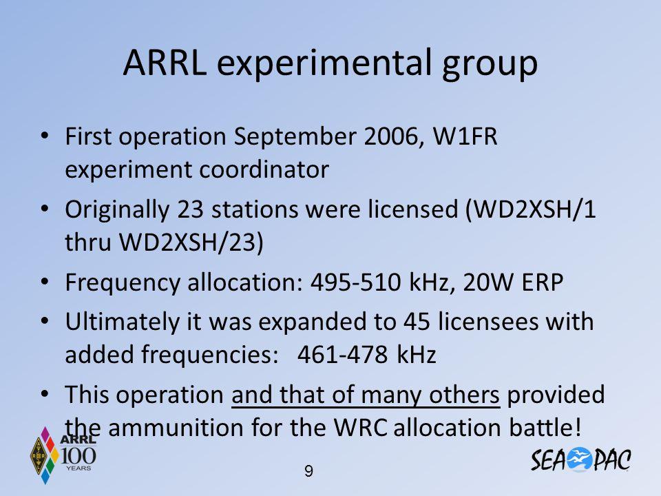 ARRL experimental group