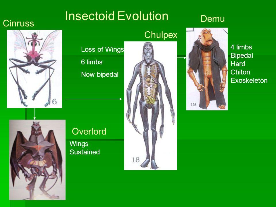 Insectoid Evolution Demu Cinruss Chulpex Overlord 4 limbs