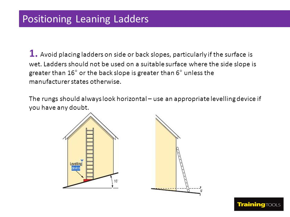 Positioning Leaning Ladders