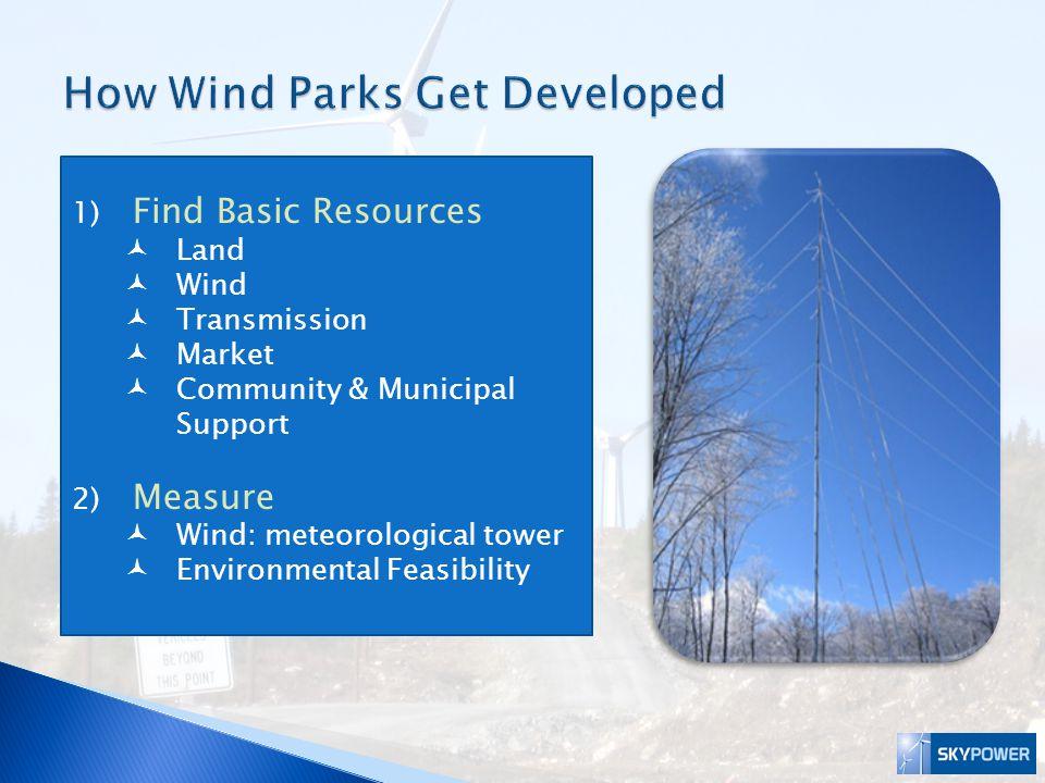 How Wind Parks Get Developed