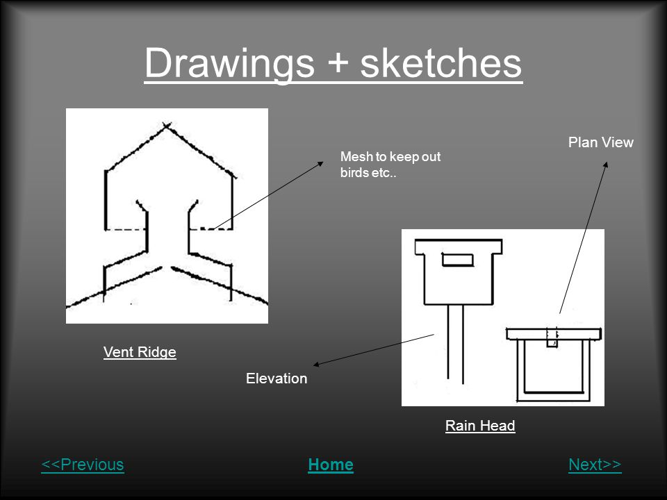 Drawings + sketches <<Previous Home Next>> Plan View