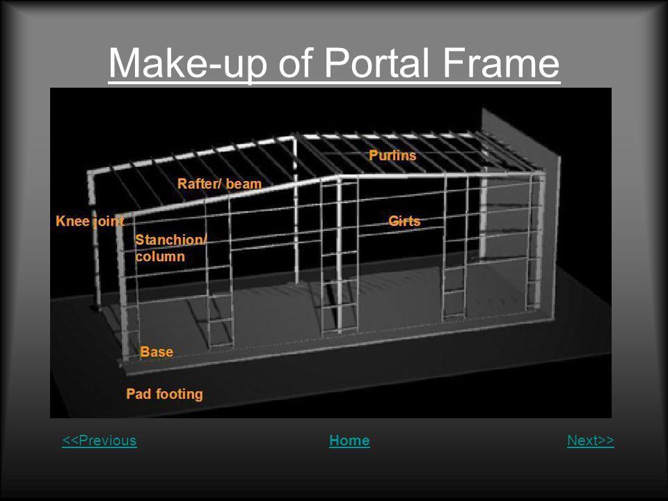 Make-up of Portal Frame