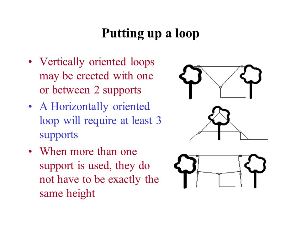 Putting up a loop Vertically oriented loops may be erected with one or between 2 supports.