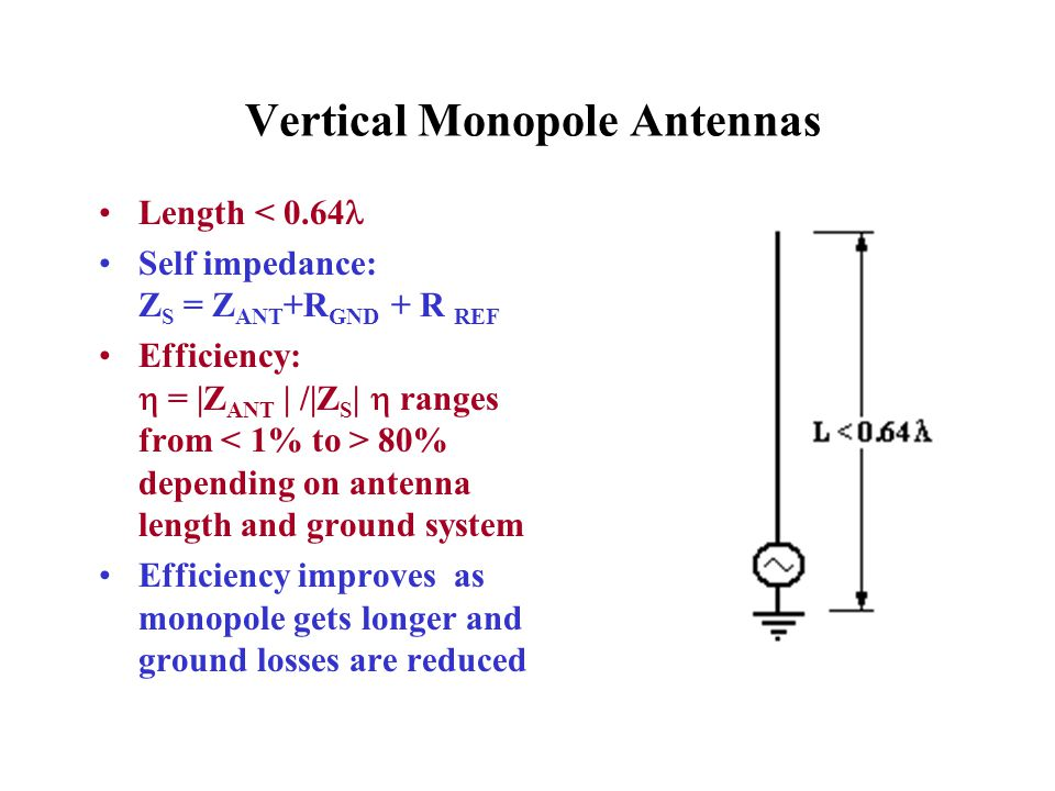 Vertical Monopole Antennas