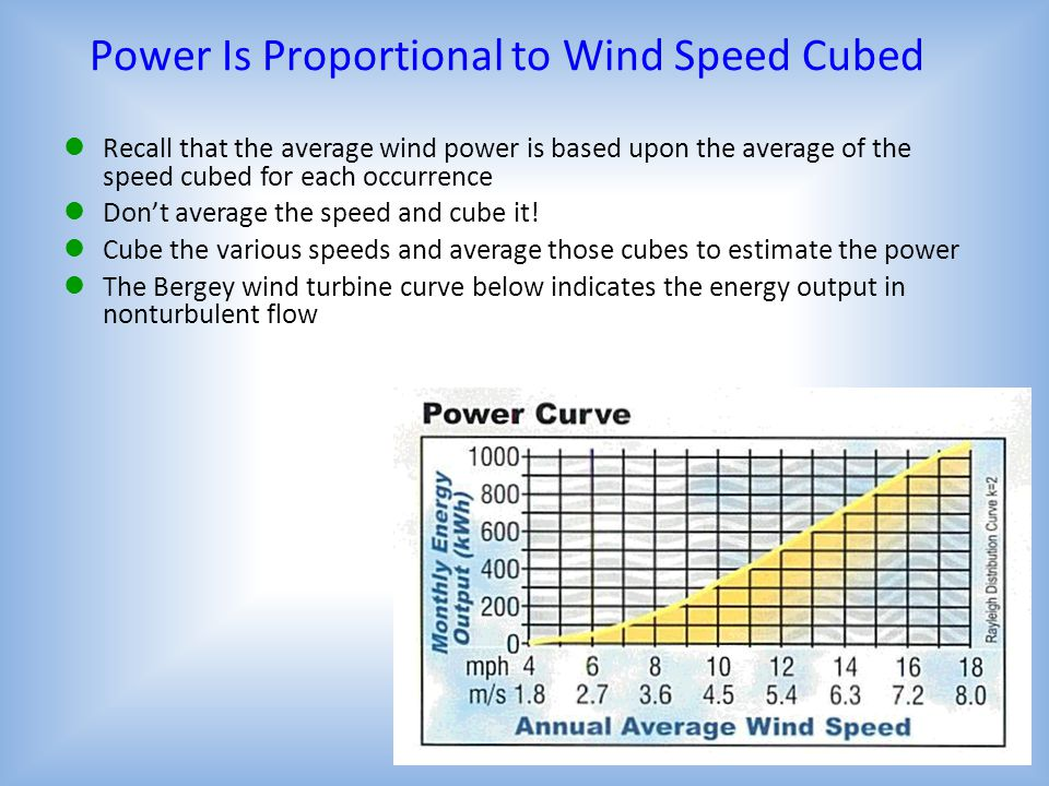 Power Is Proportional to Wind Speed Cubed