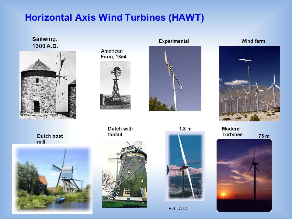 Horizontal Axis Wind Turbines (HAWT)
