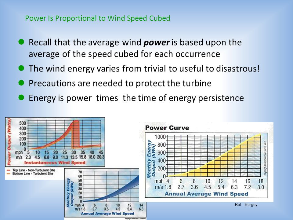 The wind energy varies from trivial to useful to disastrous!