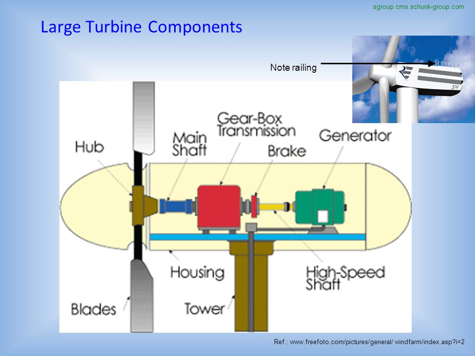 Large Turbine Components