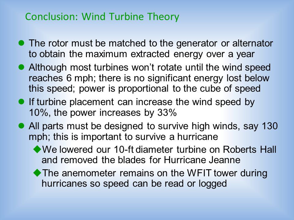 Conclusion: Wind Turbine Theory