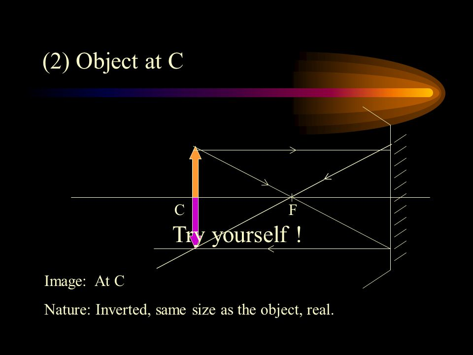 (2) Object at C Try yourself ! C F Image: At C