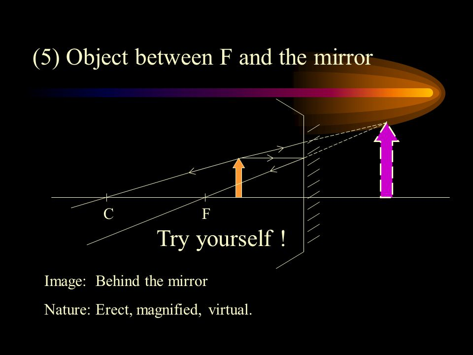 (5) Object between F and the mirror