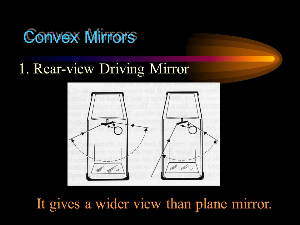 Convex Mirrors 1. Rear-view Driving Mirror