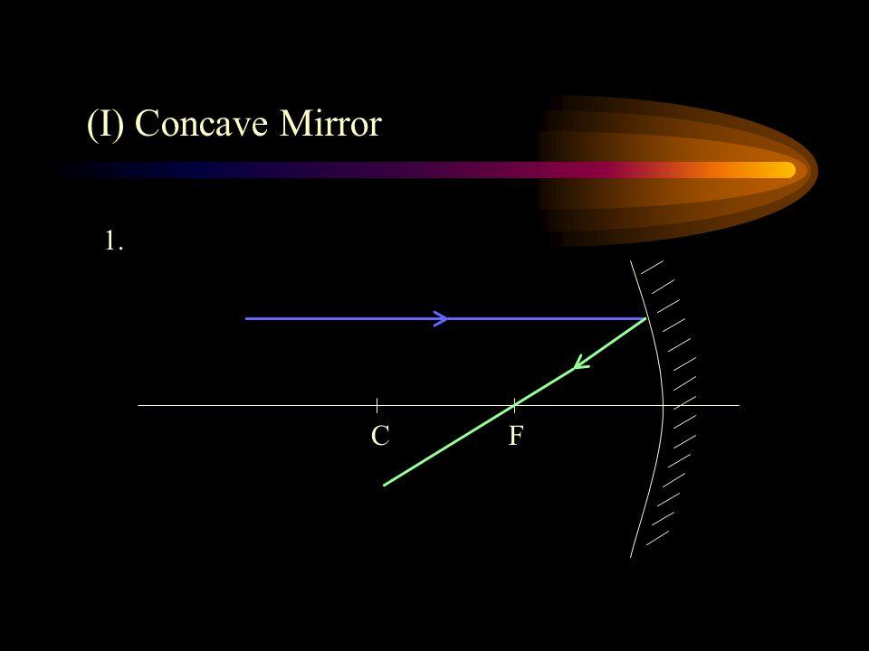 (I) Concave Mirror 1. F C