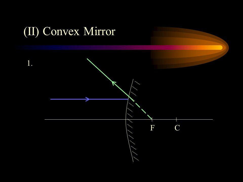 (II) Convex Mirror 1. F C