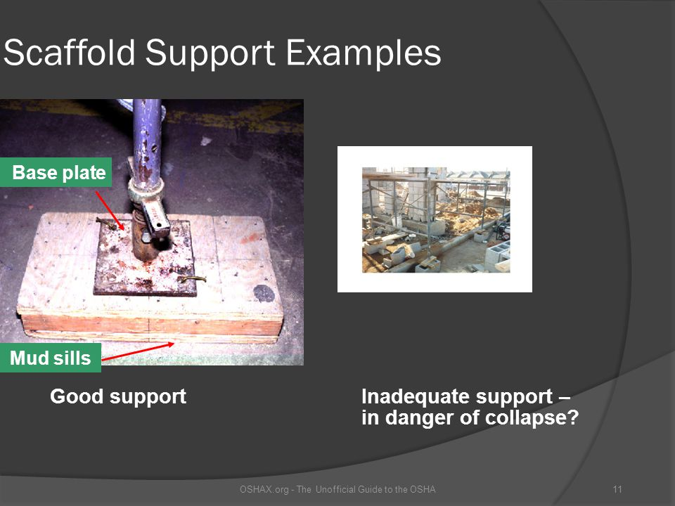 Scaffold Support Examples