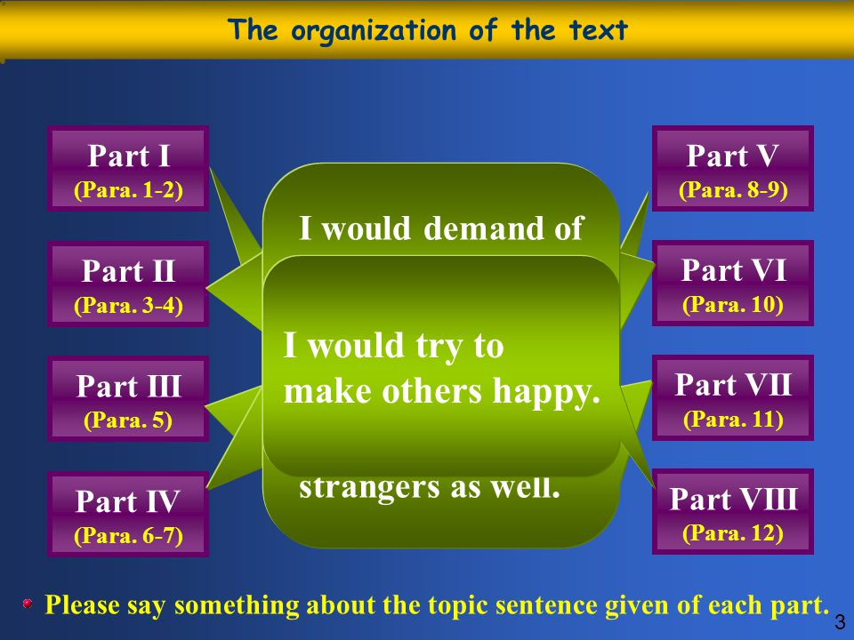 The organization of the text