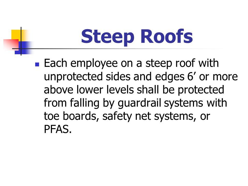 Steep Roofs