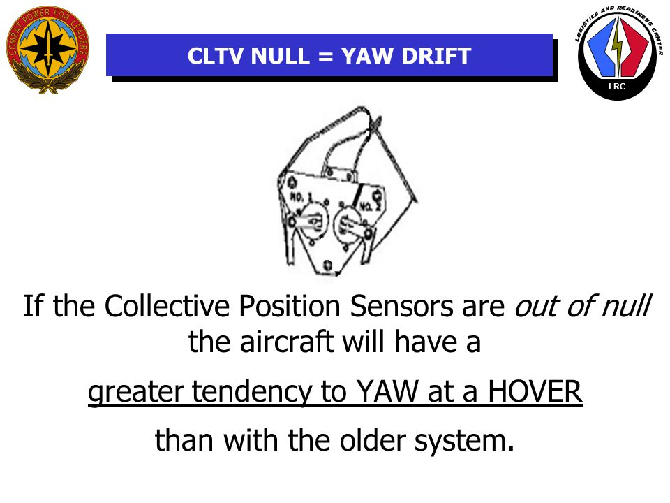 If the Collective Position Sensors are out of null