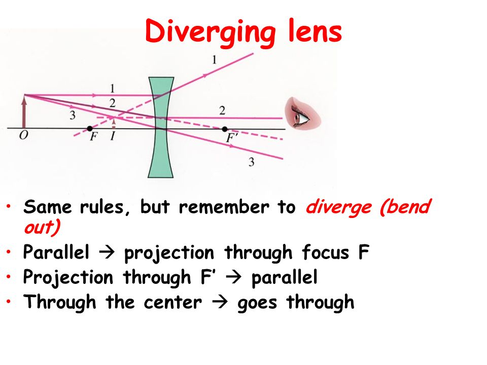 Diverging lens Same rules, but remember to diverge (bend out)