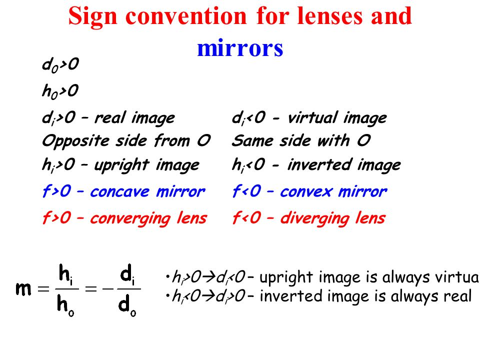 Sign convention for lenses and mirrors