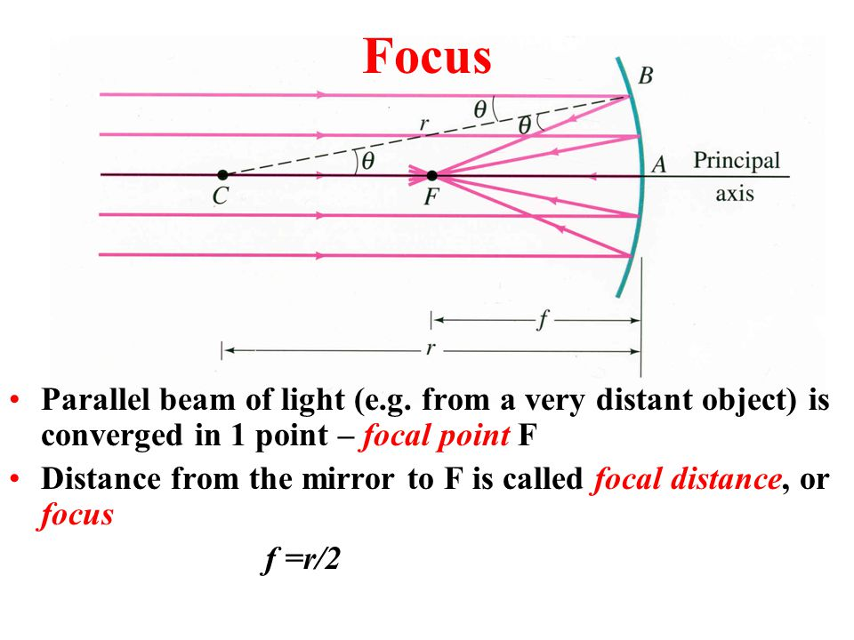 Focus Parallel beam of light (e.g. from a very distant object) is converged in 1 point – focal point F.