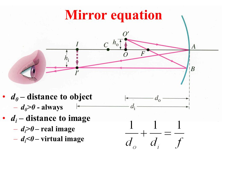 Mirror equation d0 – distance to object di – distance to image